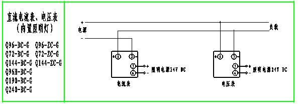 夜视直流电流表,电压表(含白面)