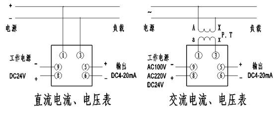 量输出电流电压表