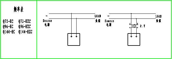 频率表接线图