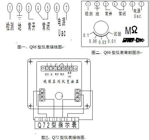 q系列电量,非电量测量指示仪表系列
